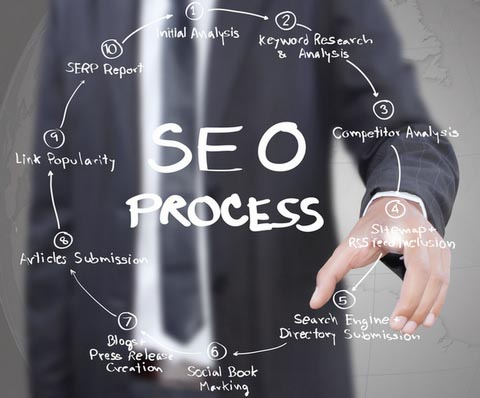 Formation Web SEO
