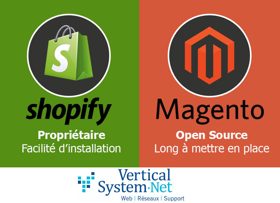 Shopify-Magento